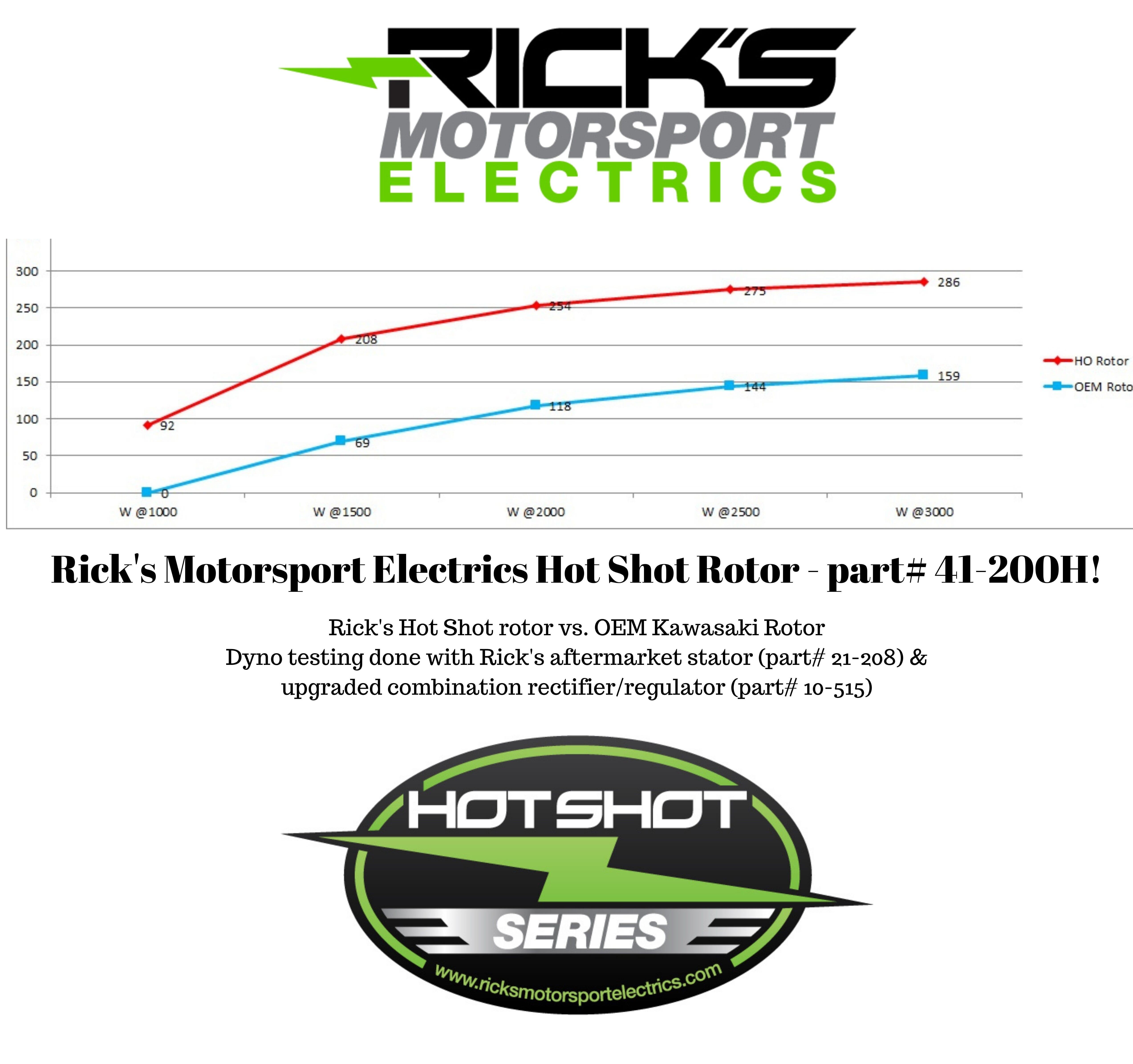 New Hot Shot Series Kawasaki Rotor 41_200H #3