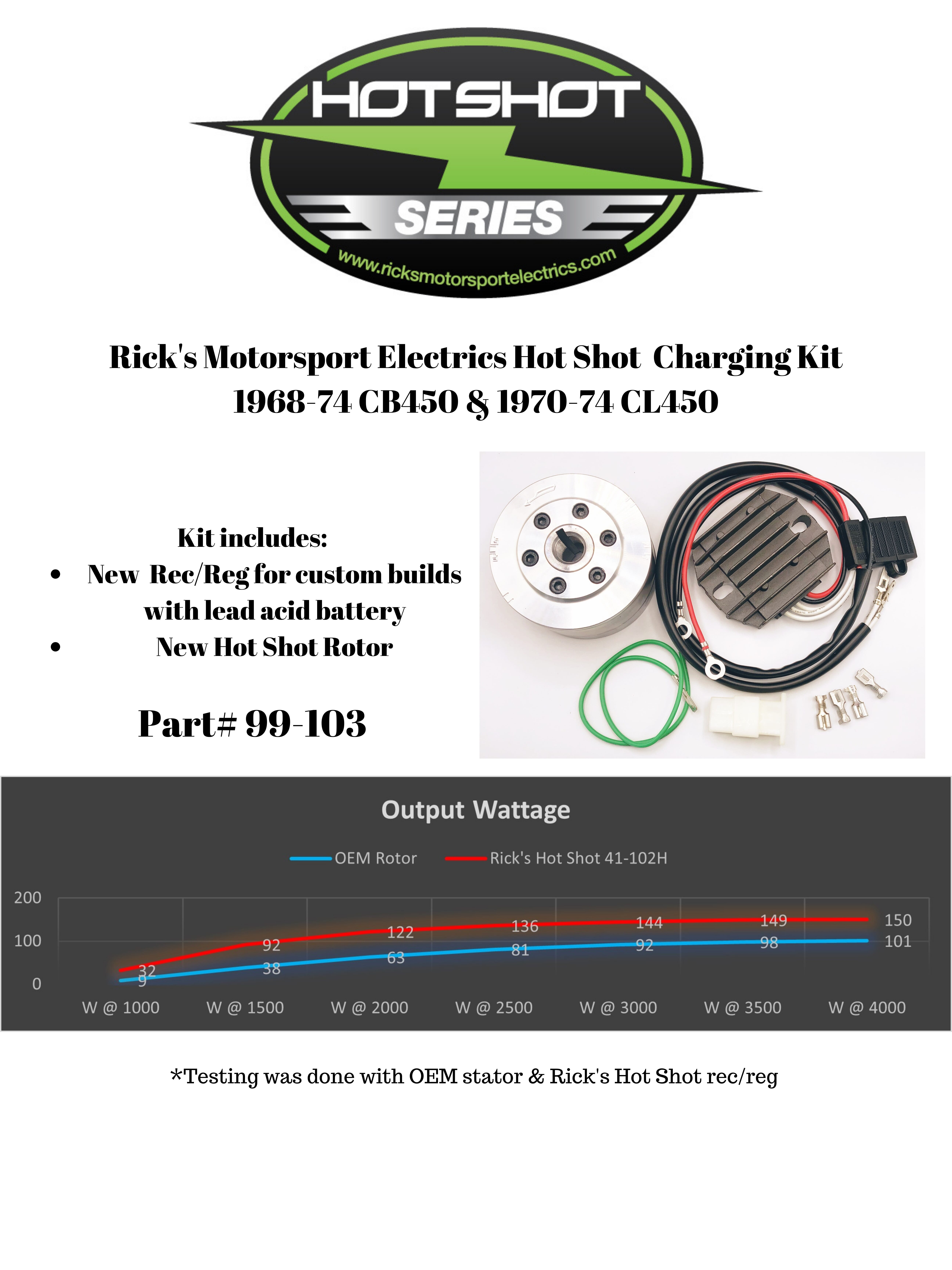 New Honda Charging Kit 99_103