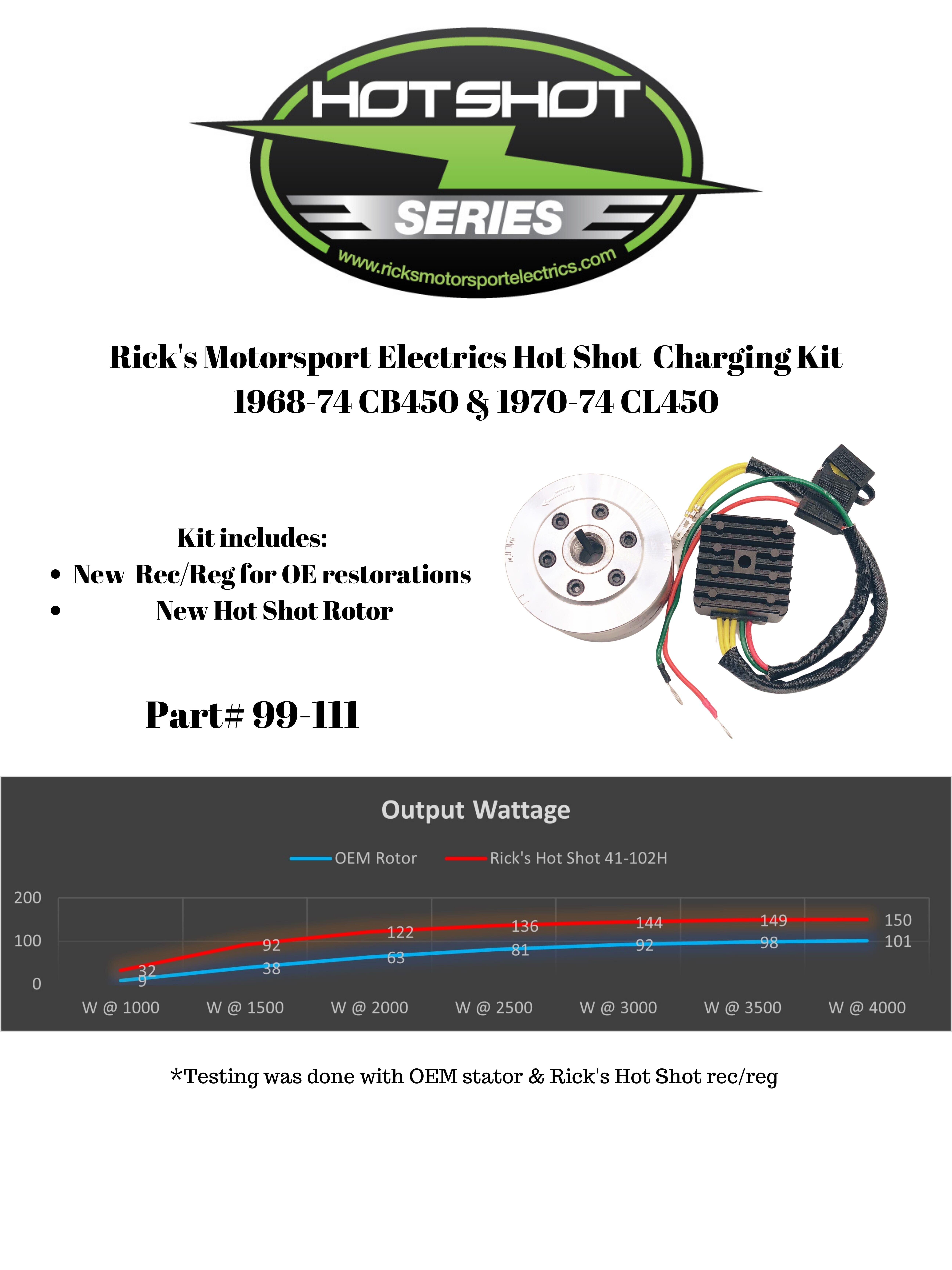 New Honda Charging Kit 99_111
